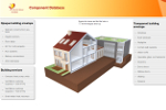 Passive House Component Database